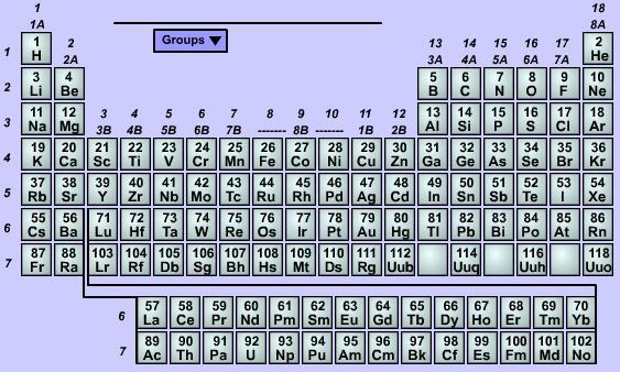 Objeto material tiene masa y ocupa volumen el nmero de elementos qumicos es muy reducido todos ellos estn presentes en la tabla peridica urtaz Image collections